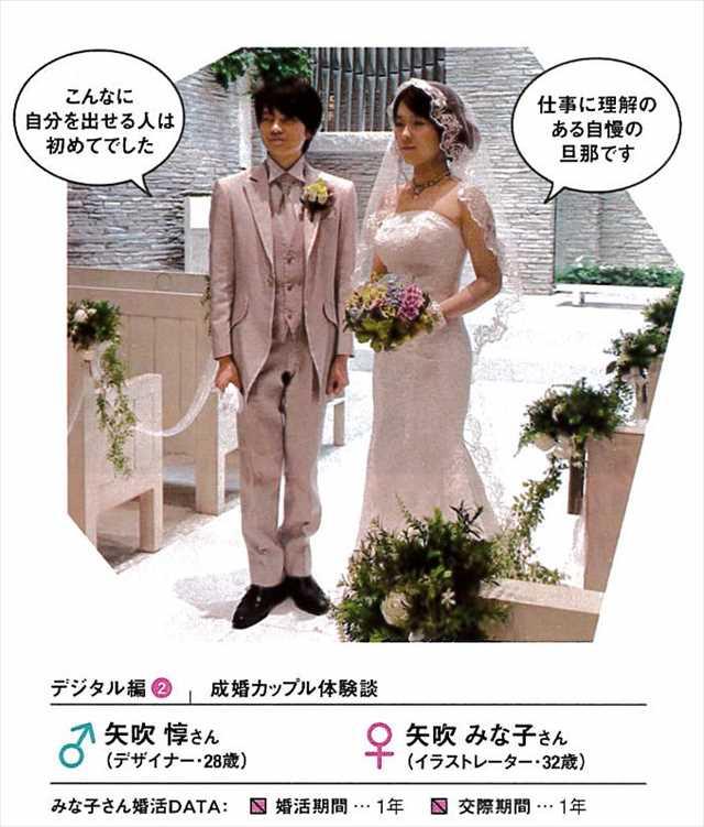 雑誌「Oggi(オッジ)」に掲載されてたペアーズで出会い結婚の体験談