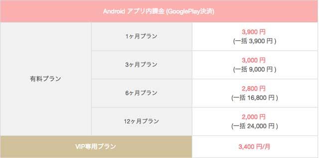 with(ウィズ)Androidアプリ内課金の2018年の男性料金