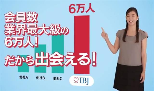 結婚相談所を統括するIBJ運営の結婚相談所「IBJメンバーズ」の紹介画像