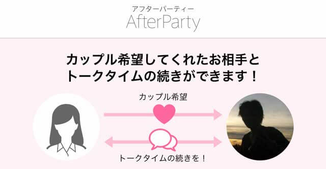 AfterParty(アフターパーティー)の利用の流れの図解