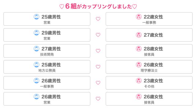 7/13にPARTY☆PARTY仙台ラウンジで開催されたパーティー企画のカップル成立内訳