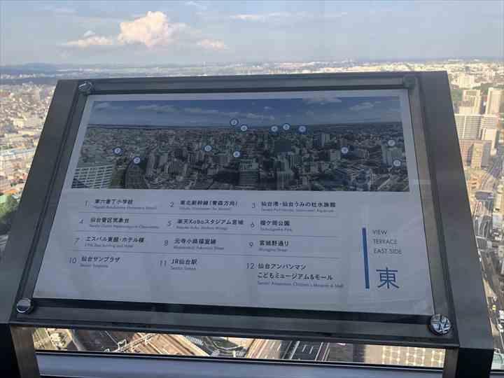 アエル展望テラス東側から見えるランドマーク案内図