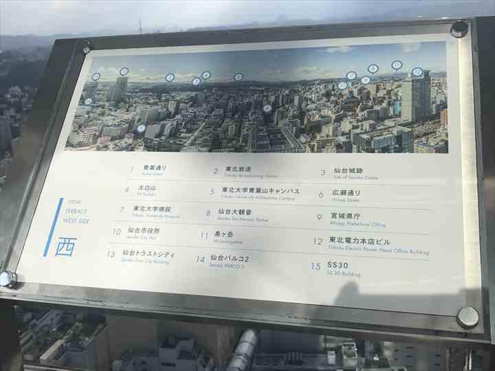 アエル展望テラス西側から見えるランドマーク案内図