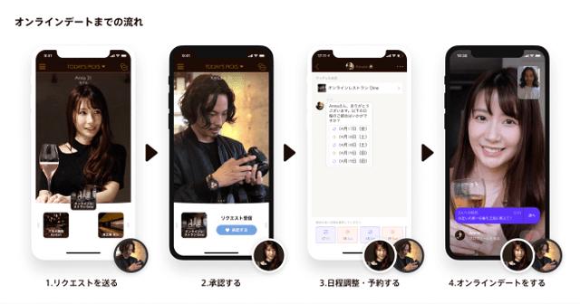dineのオンラインデートの流れ紹介画像