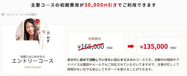 IBJメンバーズのエントリーコース初期費用3万円割引イメージ